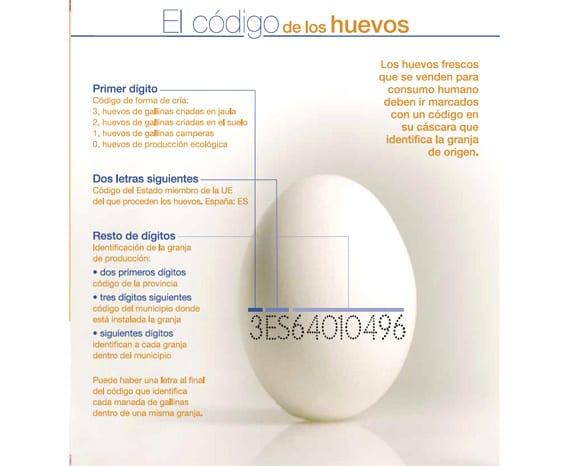 códigos de los huevos