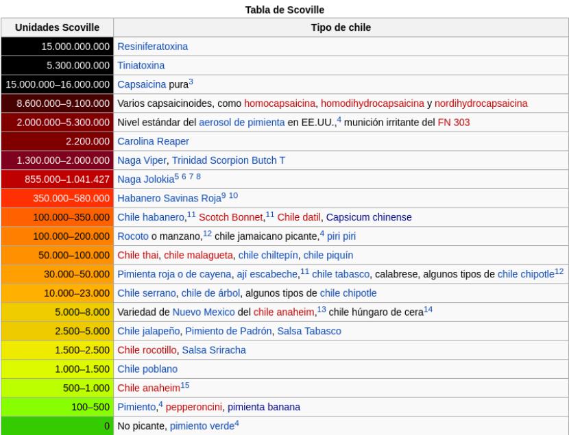 Imagen - Captura de pantalla, Wikipedia