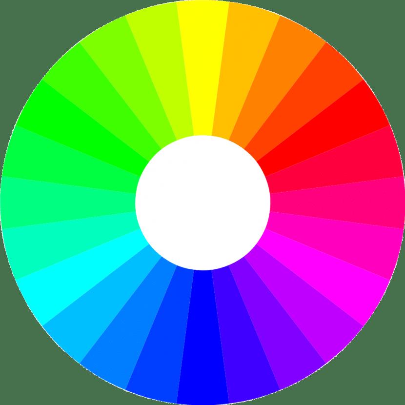 Gráfico de colores RGB