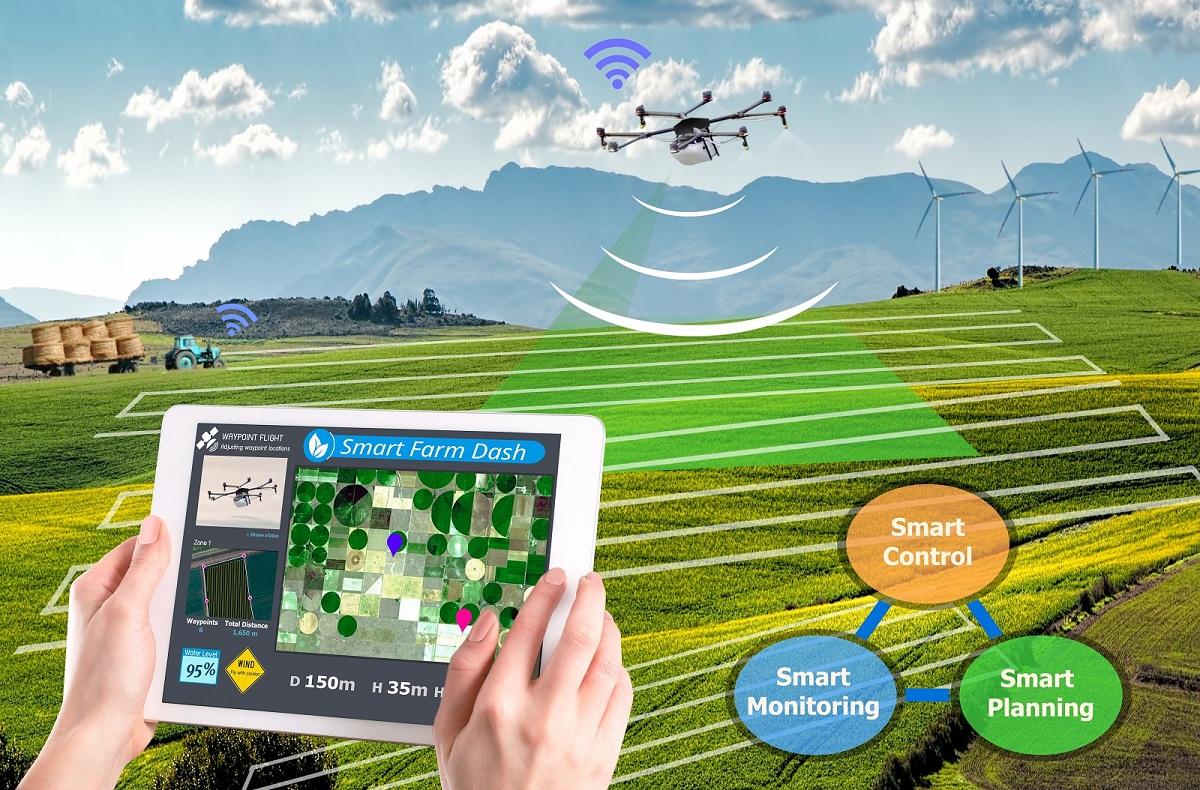 tecnologia de la agricultura de precision